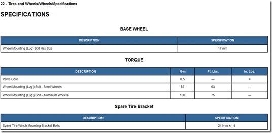 torque abarth