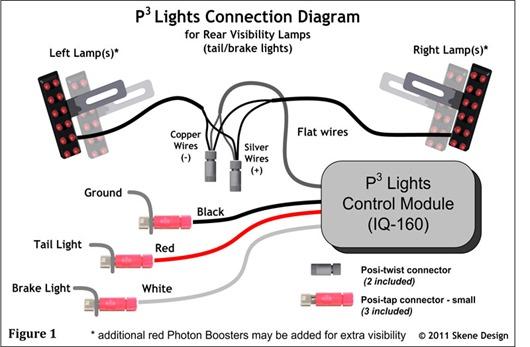 P3-wiring-web